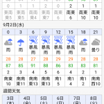 台風9号接近中・・・・?